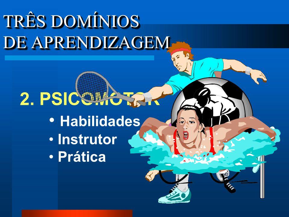 TRÊS DOMÍNIOS DE APRENDIZAGEM 2. PSICOMOTOR Habilidades Instrutor Prática