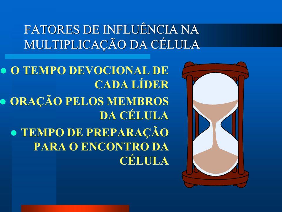 FATORES DE INFLUÊNCIA NA MULTIPLICAÇÃO DA CÉLULA O TEMPO DEVOCIONAL DE CADA LÍDER ORAÇÃO PELOS MEMBROS DA CÉLULA TEMPO DE PREPARAÇÃO PARA O ENCONTRO D