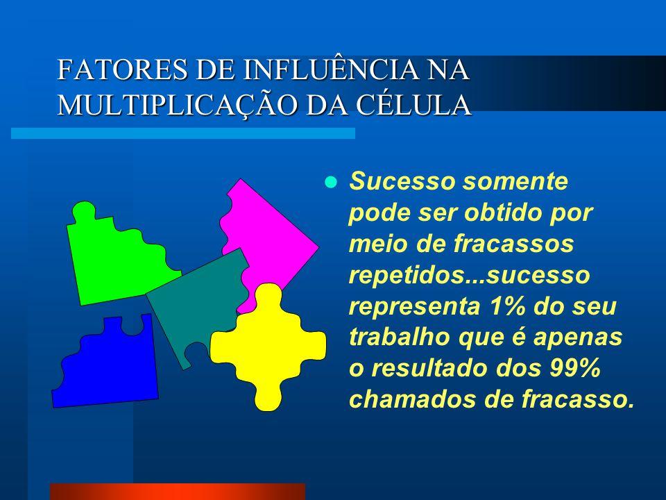 FATORES DE INFLUÊNCIA NA MULTIPLICAÇÃO DA CÉLULA Sucesso somente pode ser obtido por meio de fracassos repetidos...sucesso representa 1% do seu trabal