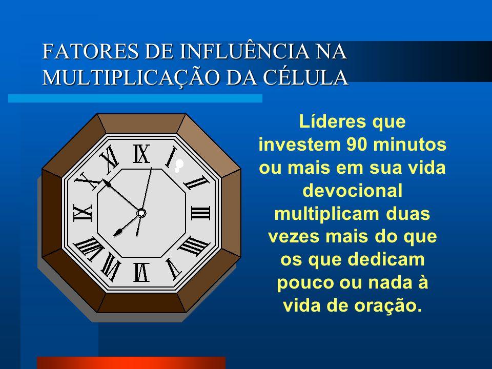 FATORES DE INFLUÊNCIA NA MULTIPLICAÇÃO DA CÉLULA Líderes que investem 90 minutos ou mais em sua vida devocional multiplicam duas vezes mais do que os