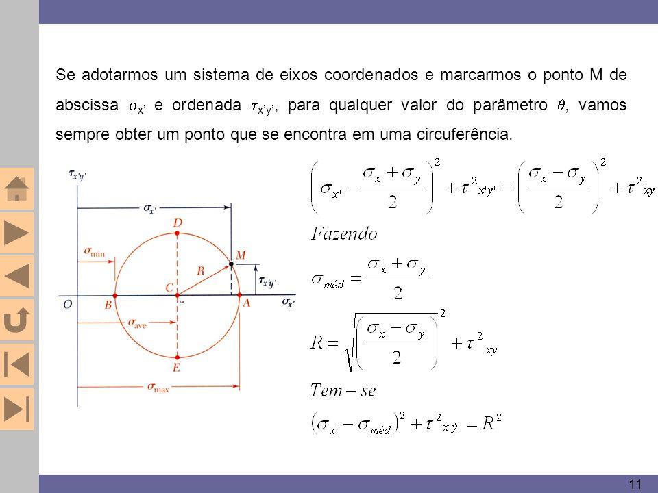 11 Se adotarmos um sistema de eixos coordenados e marcarmos o ponto M de abscissa  x' e ordenada  x'y', para qualquer valor do parâmetro , vamos se