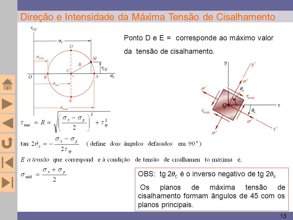 13 Direção e Intensidade da Máxima Tensão de Cisalhamento Ponto D e E = corresponde ao máximo valor da tensão de cisalhamento. OBS: tg 2  c é o inver