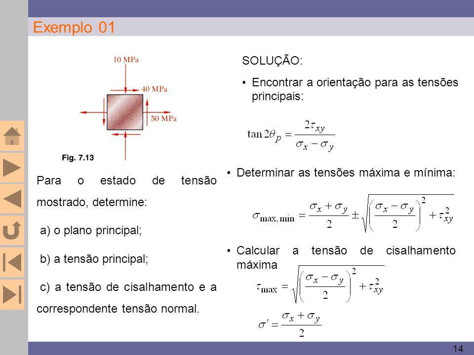 14 Exemplo 01 Para o estado de tensão mostrado, determine: a) o plano principal; b) a tensão principal; c) a tensão de cisalhamento e a correspondente