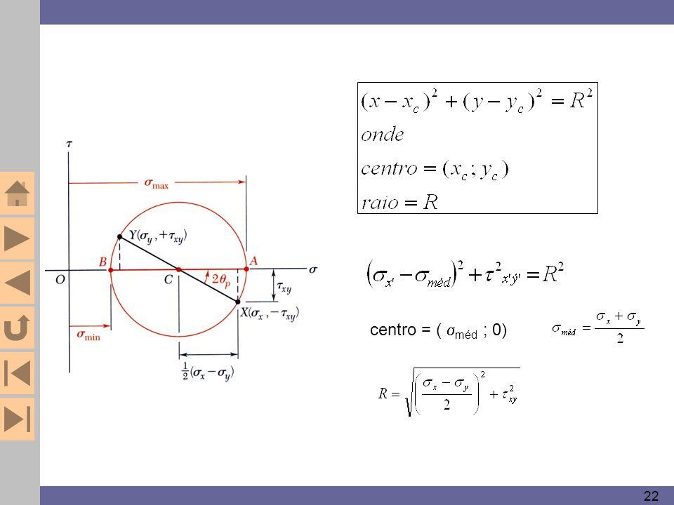 22 centro = (  méd ; 0)