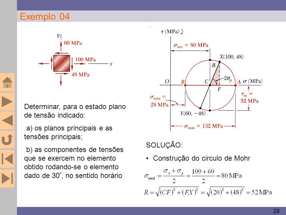 29 Exemplo 04 SOLUÇÃO: Construção do circulo de Mohr Determinar, para o estado plano de tensão indicado: a) os planos principais e as tensões principa