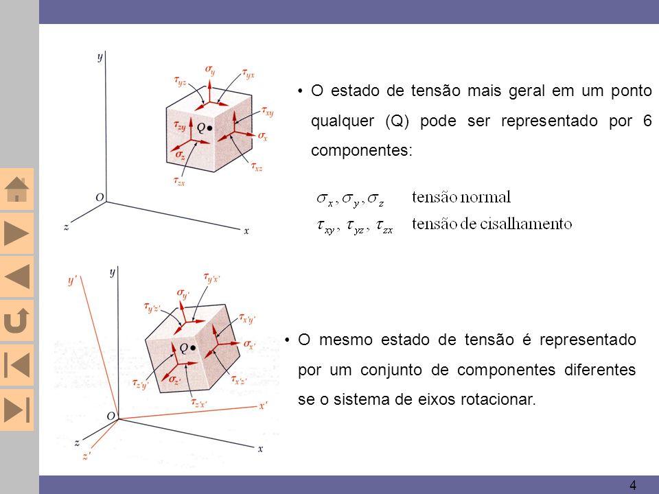 4 O estado de tensão mais geral em um ponto qualquer (Q) pode ser representado por 6 componentes: O mesmo estado de tensão é representado por um conju