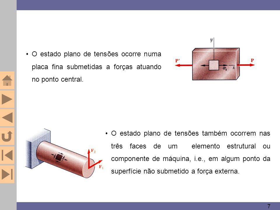 7 O estado plano de tensões ocorre numa placa fina submetidas a forças atuando no ponto central. O estado plano de tensões também ocorrem nas três fac