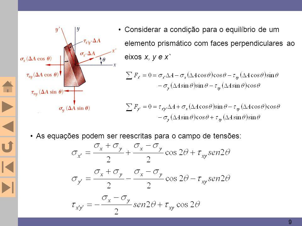 9 Considerar a condição para o equilíbrio de um elemento prismático com faces perpendiculares ao eixos x, y e x` As equações podem ser reescritas para