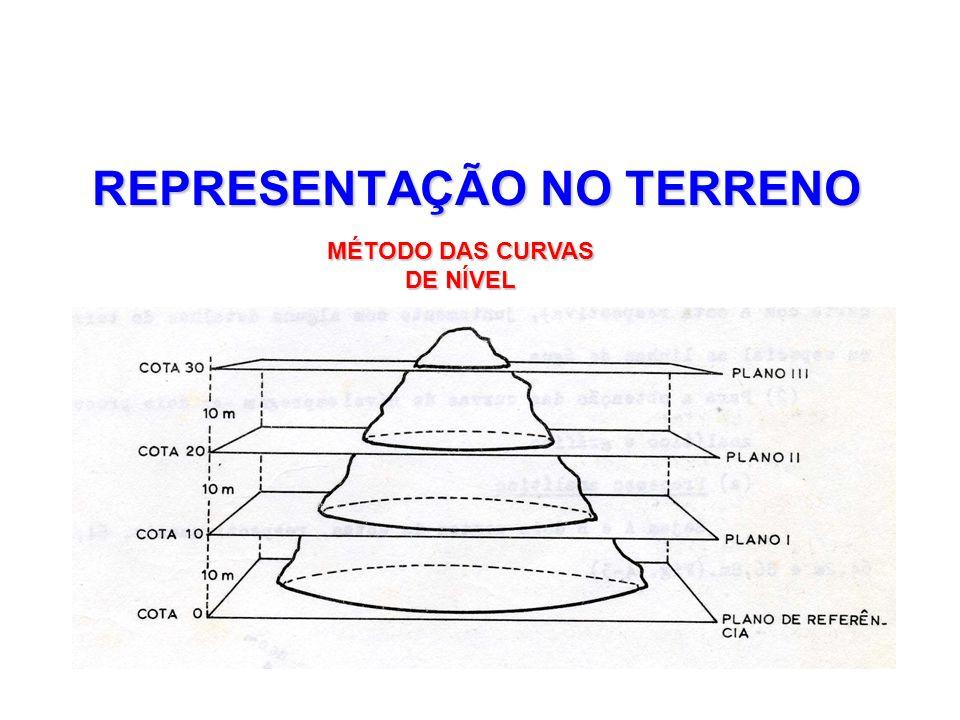 REPRESENTAÇÃO NO TERRENO MÉTODO DAS CURVAS DE NÍVEL