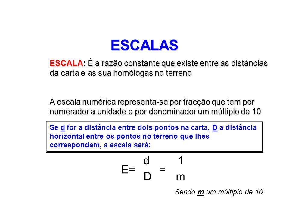 ESCALAS ESCALA: É a razão constante que existe entre as distâncias da carta e as sua homólogas no terreno A escala numérica representa-se por fracção