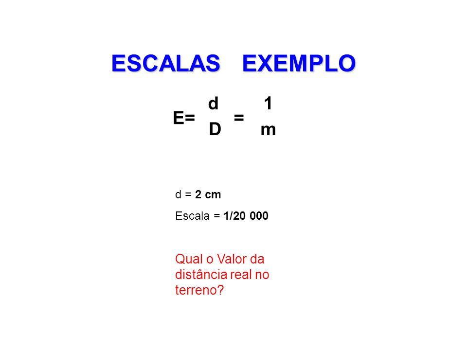 ESCALAS EXEMPLO E= d D = 1 m d = 2 cm Escala = 1/20 000 Qual o Valor da distância real no terreno?