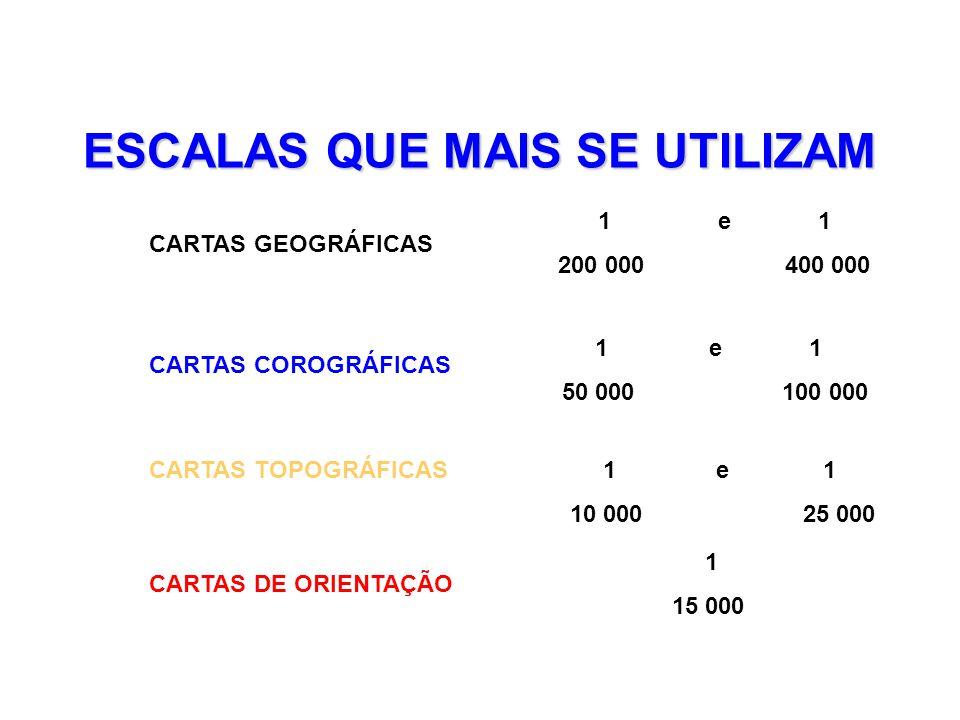 ESCALAS QUE MAIS SE UTILIZAM CARTAS GEOGRÁFICAS CARTAS COROGRÁFICAS CARTAS TOPOGRÁFICAS CARTAS DE ORIENTAÇÃO 1 e 1 200 000 400 000 1 e 1 50 000 100 00