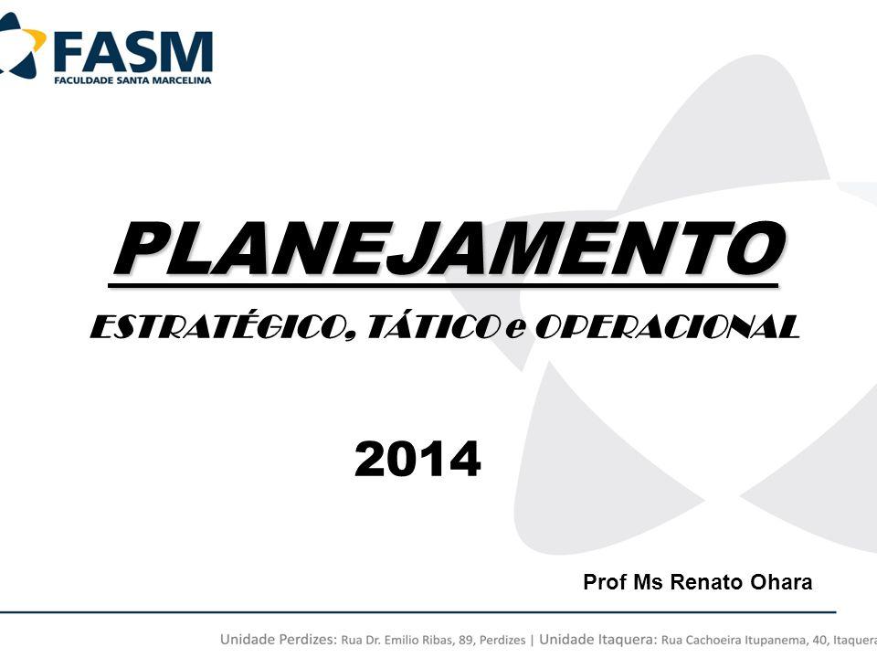 2014 Prof Ms Renato Ohara PLANEJAMENTO ESTRATÉGICO, TÁTICO e OPERACIONAL
