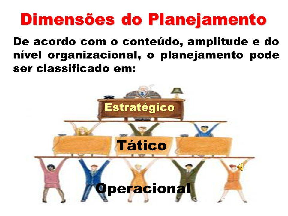 Dimensões do Planejamento De acordo com o conteúdo, amplitude e do nível organizacional, o planejamento pode ser classificado em: Operacional Estratég