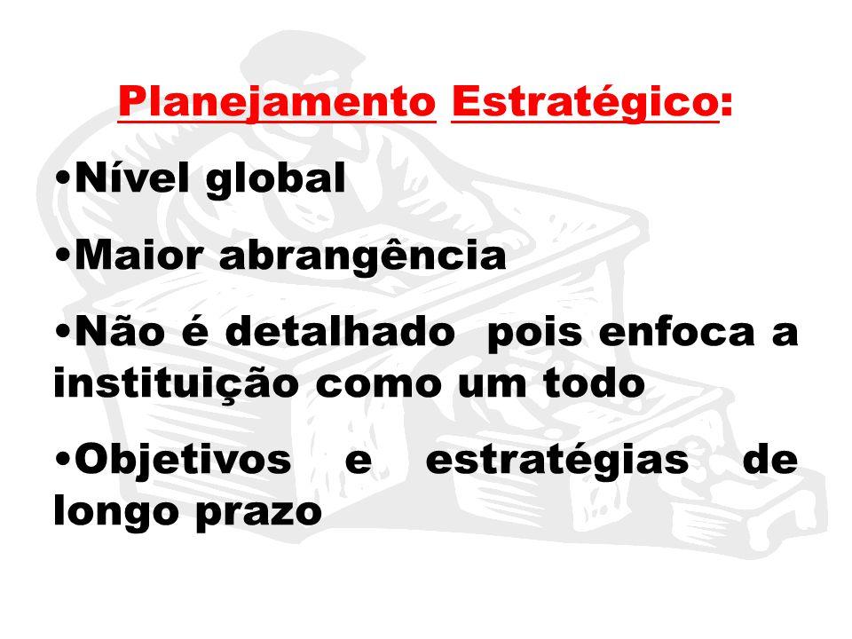 Planejamento Estratégico: Nível global Maior abrangência Não é detalhado pois enfoca a instituição como um todo Objetivos e estratégias de longo prazo