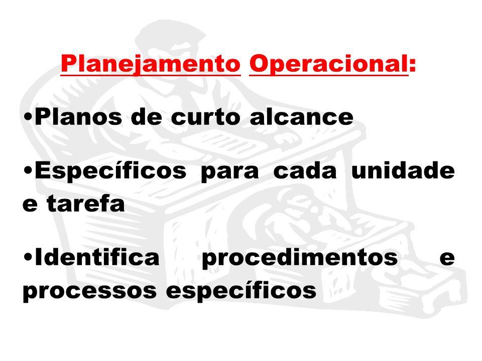 Planejamento Operacional: Planos de curto alcance Específicos para cada unidade e tarefa Identifica procedimentos e processos específicos