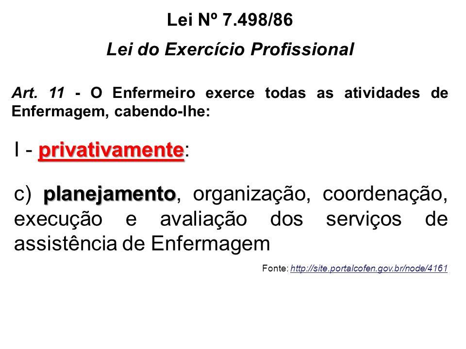 Lei Nº 7.498/86 Lei do Exercício Profissional Art. 11 - O Enfermeiro exerce todas as atividades de Enfermagem, cabendo-lhe: planejamento c) planejamen
