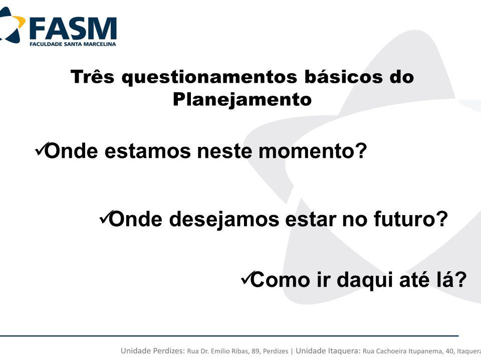 Três questionamentos básicos do Planejamento Onde desejamos estar no futuro? Onde estamos neste momento? Como ir daqui até lá?
