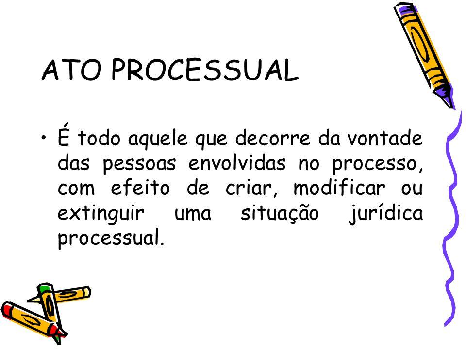 ATO PROCESSUAL É todo aquele que decorre da vontade das pessoas envolvidas no processo, com efeito de criar, modificar ou extinguir uma situação juríd