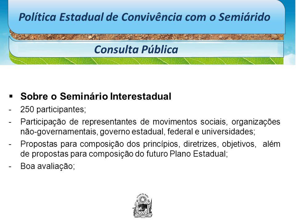Política Estadual de Convivência com o Semiárido Consulta Pública  Sobre o Seminário Interestadual -250 participantes; -Participação de representante