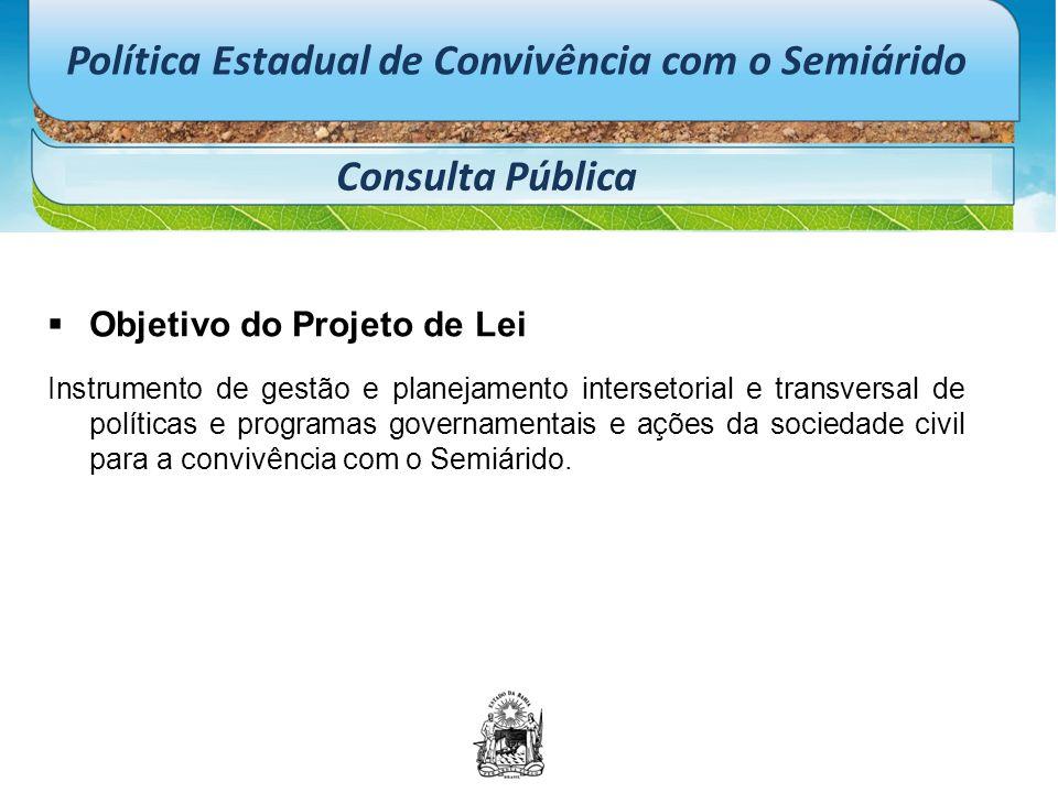 Política Estadual de Convivência com o Semiárido Consulta Pública  Objetivo do Projeto de Lei Instrumento de gestão e planejamento intersetorial e tr
