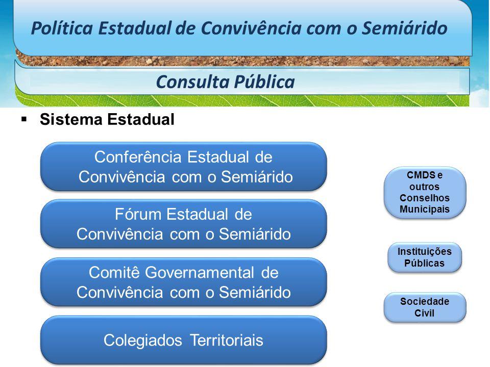 Política Estadual de Convivência com o Semiárido Consulta Pública  Sistema Estadual Conferência Estadual de Convivência com o Semiárido Conferência E