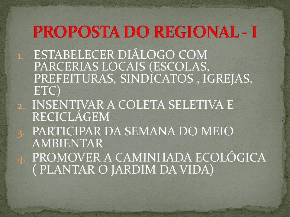 1. ESTABELECER DIÁLOGO COM PARCERIAS LOCAIS (ESCOLAS, PREFEITURAS, SINDICATOS, IGREJAS, ETC) 2.