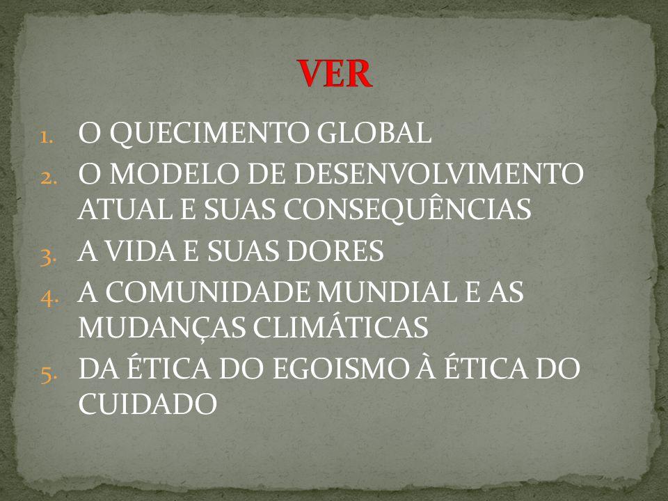 1. O QUECIMENTO GLOBAL 2. O MODELO DE DESENVOLVIMENTO ATUAL E SUAS CONSEQUÊNCIAS 3.