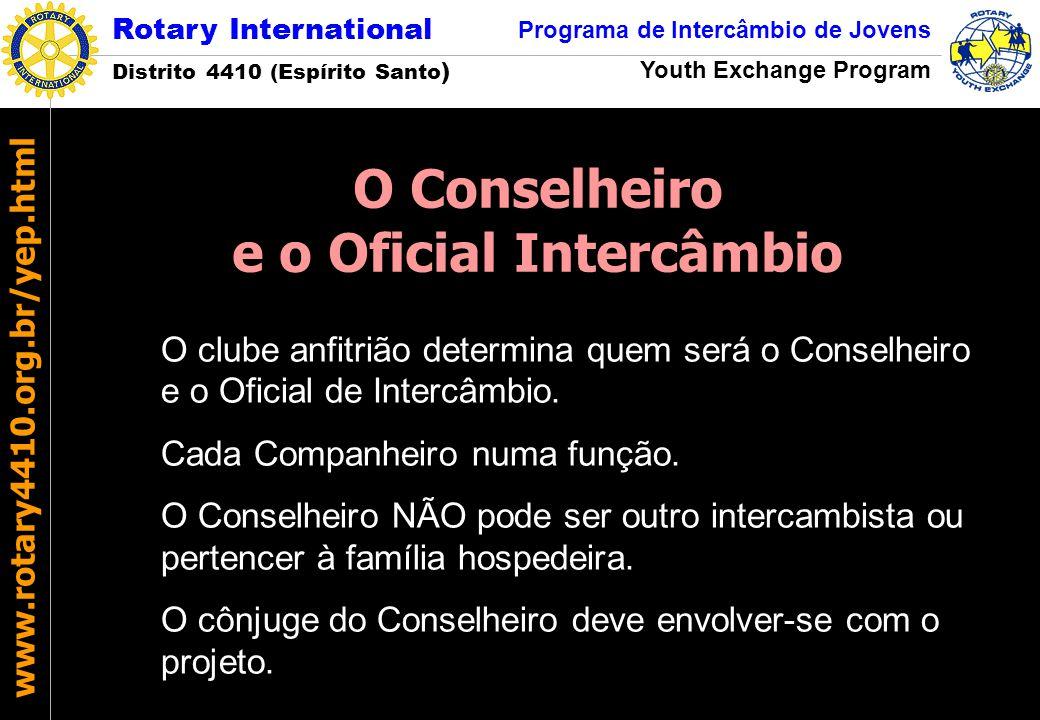 Rotary International Distrito 4410 (Espírito Santo ) Programa de Intercâmbio de Jovens Youth Exchange Program www.rotary4410.org.br/yep.html O clube a