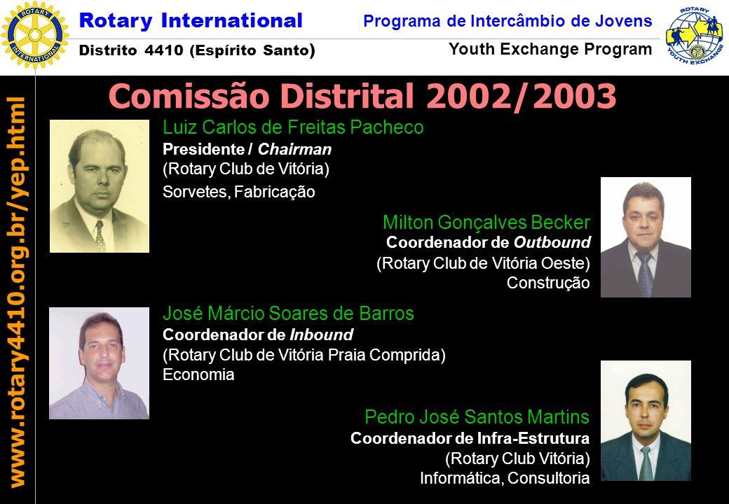 Rotary International Distrito 4410 (Espírito Santo ) Programa de Intercâmbio de Jovens Youth Exchange Program www.rotary4410.org.br/yep.html Comissão Distrital 2002/2003 Luiz Carlos de Freitas Pacheco Presidente / Chairman Fone (R): (+55-27) 3329-6288 Fone (S): (+55-27) 3399-3300 Fax: (+55-27) 3239-2990 Celular: (+55-27) 9981-5711 E-mail: luiz.pac@escelsa.com.brluiz.pac@escelsa.com.br Milton Gonçalves Becker Coordenador de Outbound Fone: (+55-27) 3325-6392 Celular: (+55-27) 9960-6392 E-mail: becker@superig.com.brbecker@superig.com.br Rotary International Distrito 4410 (Espírito Santo ) Programa de Intercâmbio de Jovens Youth Exchange Program www.rotary4410.org.br/yep.html