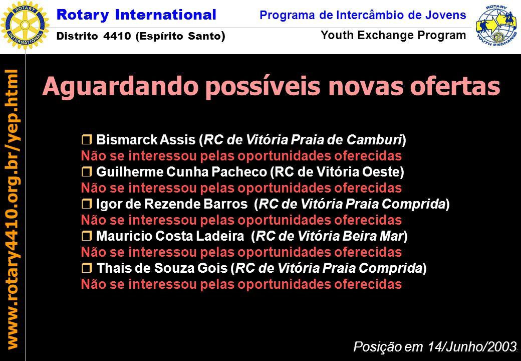 Rotary International Distrito 4410 (Espírito Santo ) Programa de Intercâmbio de Jovens Youth Exchange Program www.rotary4410.org.br/yep.html Manter e demonstrar interesse pelo jovem.