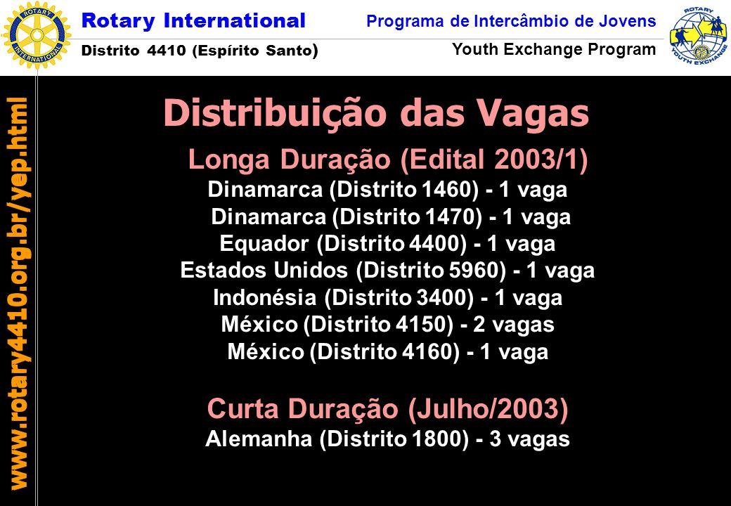 Rotary International Distrito 4410 (Espírito Santo ) Programa de Intercâmbio de Jovens Youth Exchange Program www.rotary4410.org.br/yep.html América do Sul Ásia Europa 2 Intercambistas América do Norte Rússia Japão Taiwan 4 Intercambistas Ano Rotário 2002/2003: 2 Outbounds e 1 Inbounds Ano Rotário 2003/2004: 13 Outbounds e 13 Inbounds Ano Rotário 2002/2003: 2 Outbounds e 1 Inbounds Ano Rotário 2003/2004: 13 Outbounds e 13 Inbounds Dinamarca Estados Unidos México Equador Oceania 1 Intercambista Indonésia