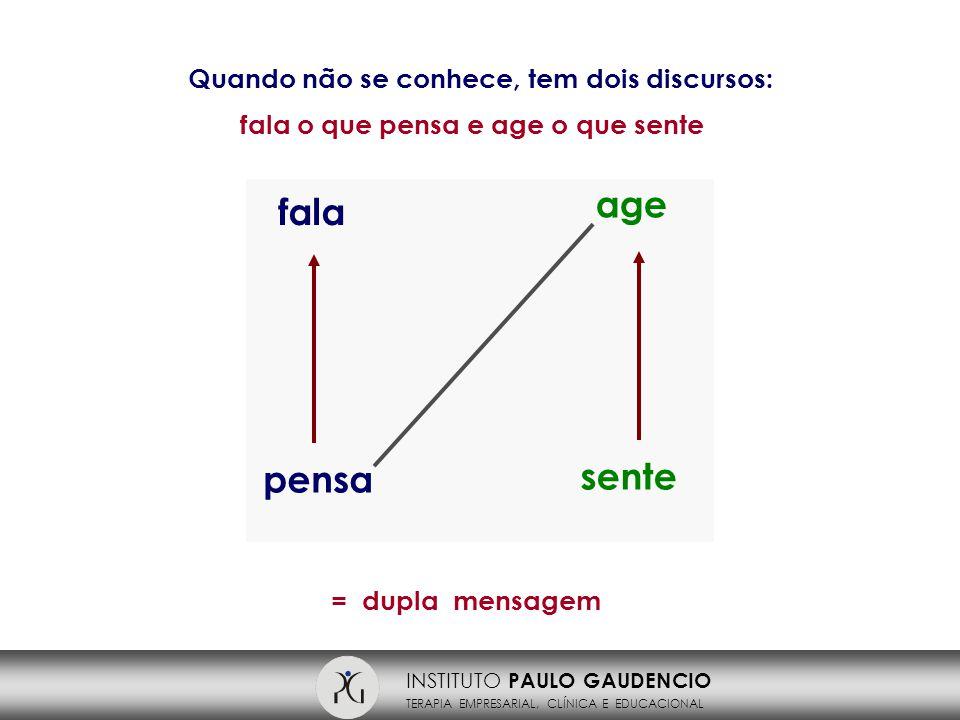 INSTITUTO PAULO GAUDENCIO TERAPIA EMPRESARIAL, CLÍNICA E EDUCACIONAL Quando não se conhece, tem dois discursos: fala pensa age sente = dupla mensagem fala o que pensa e age o que sente