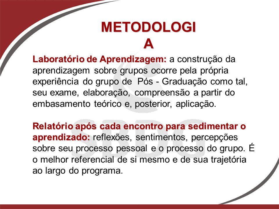 Laboratório de Aprendizagem: Laboratório de Aprendizagem: a construção da aprendizagem sobre grupos ocorre pela própria experiência do grupo de Pós -