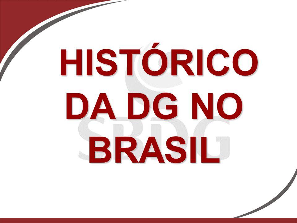 HISTÓRICO DA DG NO BRASIL HISTÓRICO DA DG NO BRASIL