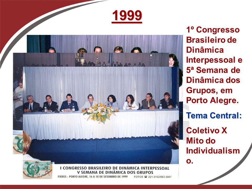 1999 1º Congresso Brasileiro de Dinâmica Interpessoal e 5ª Semana de Dinâmica dos Grupos, em Porto Alegre. Tema Central: Coletivo X Mito do Individual