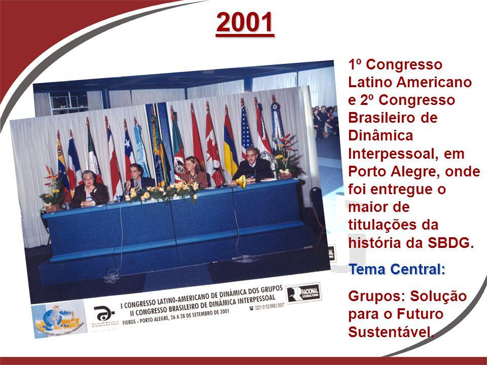 2001 1º Congresso Latino Americano e 2º Congresso Brasileiro de Dinâmica Interpessoal, em Porto Alegre, onde foi entregue o maior de titulações da his