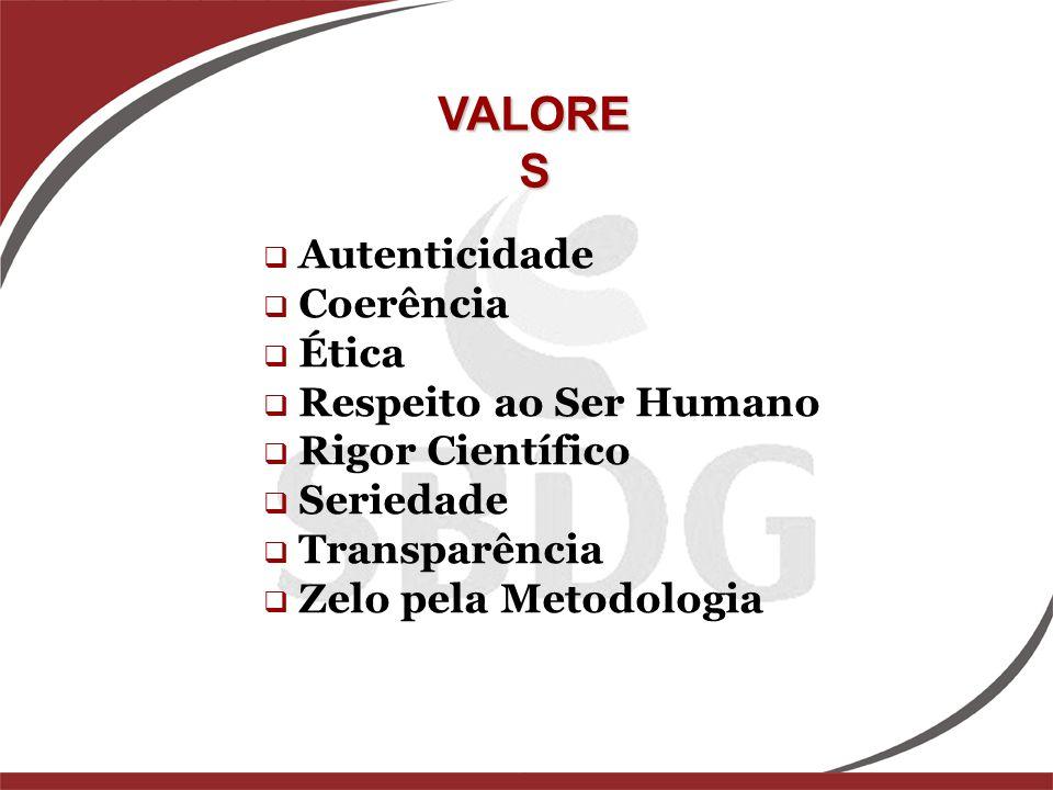 2001 1º Congresso Latino Americano e 2º Congresso Brasileiro de Dinâmica Interpessoal, em Porto Alegre, onde foi entregue o maior de titulações da história da SBDG.