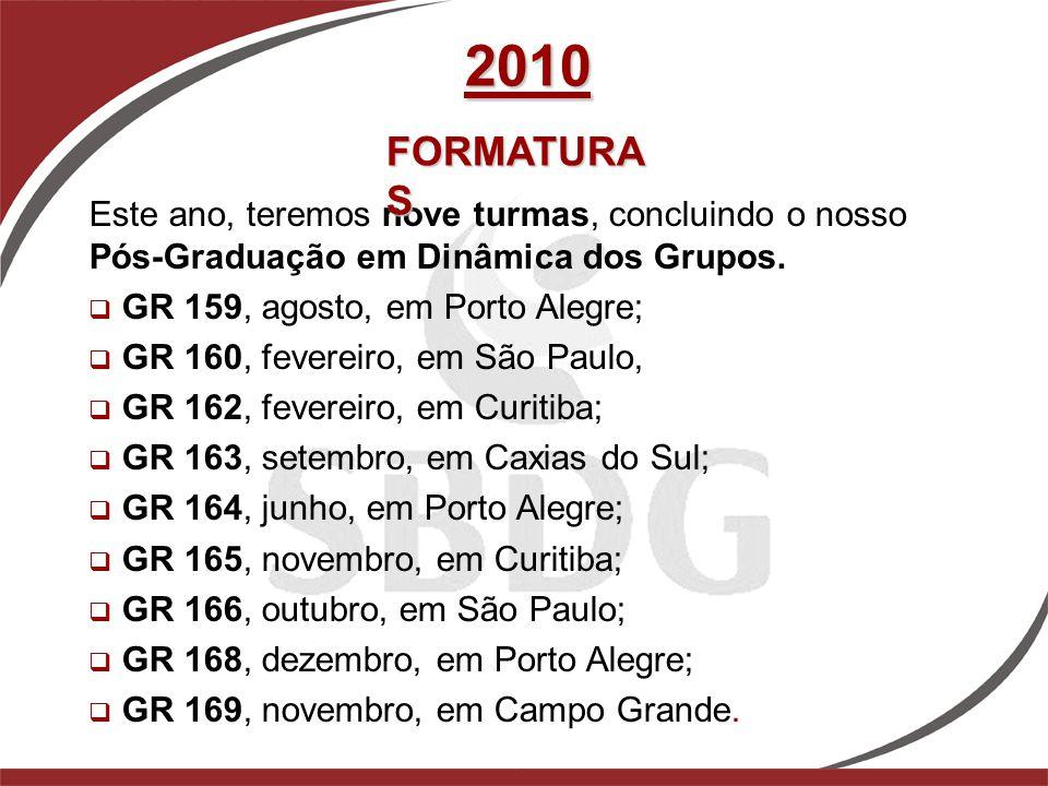 2010 Este ano, teremos nove turmas, concluindo o nosso Pós-Graduação em Dinâmica dos Grupos.  GR 159, agosto, em Porto Alegre;  GR 160, fevereiro, e