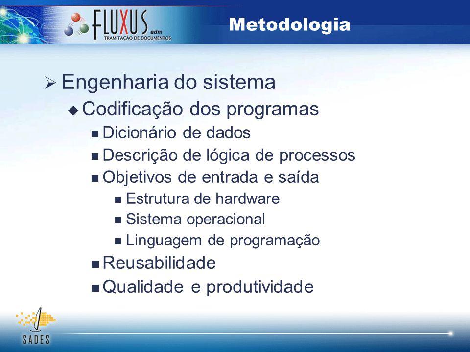  Engenharia do sistema  Codificação dos programas Dicionário de dados Descrição de lógica de processos Objetivos de entrada e saída Estrutura de har