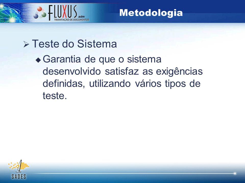  Teste do Sistema  Garantia de que o sistema desenvolvido satisfaz as exigências definidas, utilizando vários tipos de teste. Metodologia