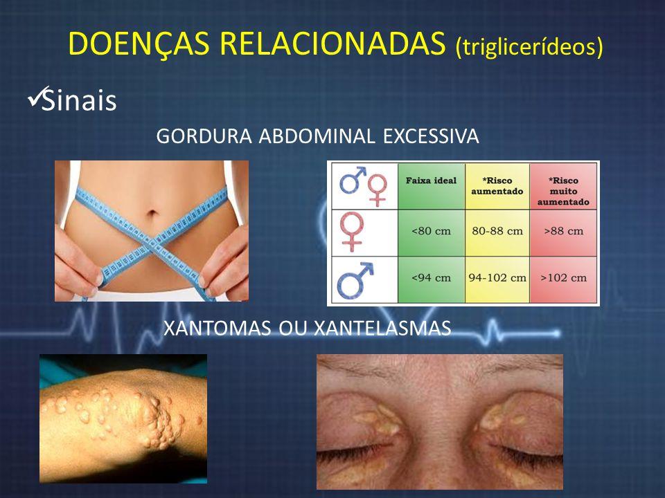 Sinais DOENÇAS RELACIONADAS (triglicerídeos) XANTOMAS OU XANTELASMAS GORDURA ABDOMINAL EXCESSIVA