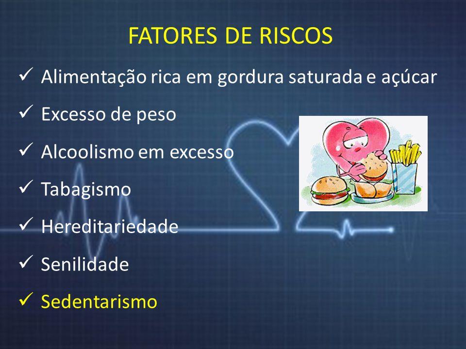 FATORES DE RISCOS Alimentação rica em gordura saturada e açúcar Excesso de peso Alcoolismo em excesso Tabagismo Hereditariedade Senilidade Sedentarism
