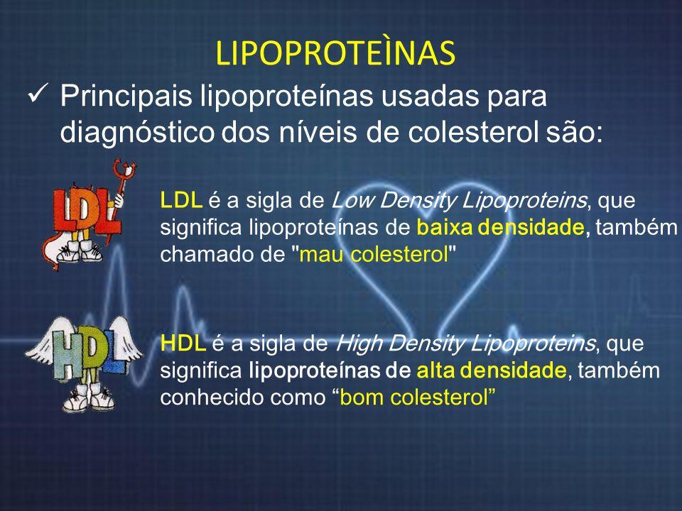 LIPOPROTEÌNAS Principais lipoproteínas usadas para diagnóstico dos níveis de colesterol são: LDL é a sigla de Low Density Lipoproteins, que significa
