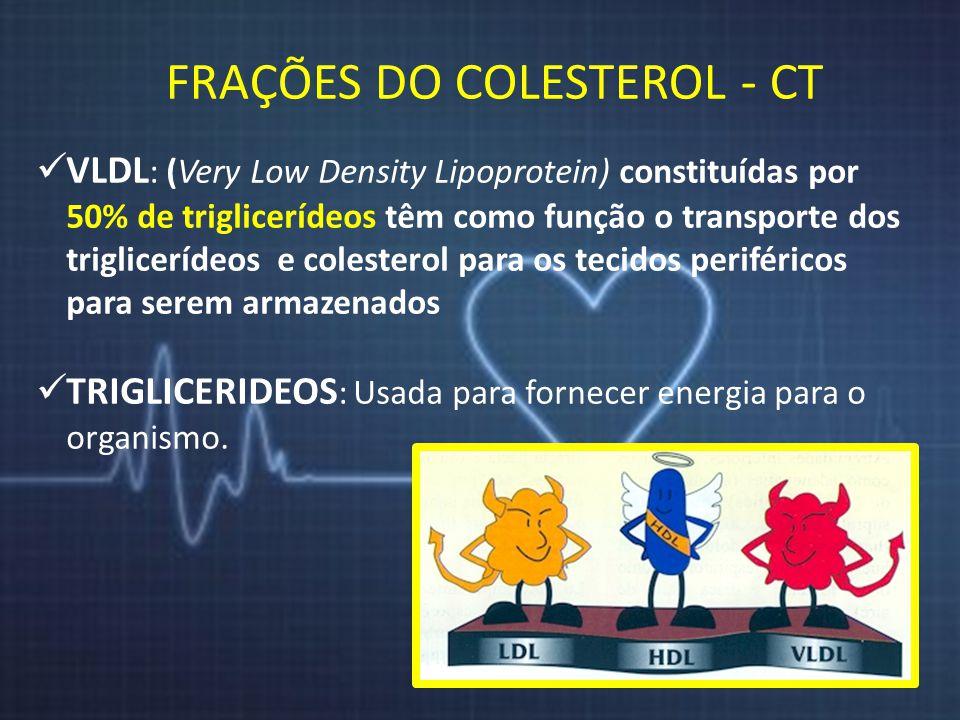 FRAÇÕES DO COLESTEROL - CT VLDL : (Very Low Density Lipoprotein) constituídas por 50% de triglicerídeos têm como função o transporte dos triglicerídeo