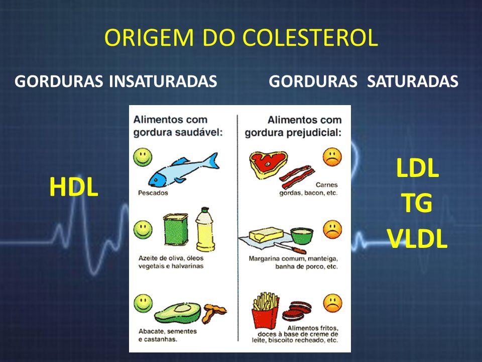 DIAGNÓSTICO - CT soro aspecto lipêmico.soro aspecto normal Laboratorial Observação macroscópica Dosagens sanguíneas (Lipidograma) Bioquímica Colesterol são medidos em (mg/dL)