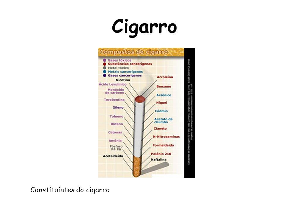 Fumo do cigarro Fenóis e partículas - são substâncias irritantes para a garganta e os pulmões, provocando tosse e o aumento da produção de muco (catarro).