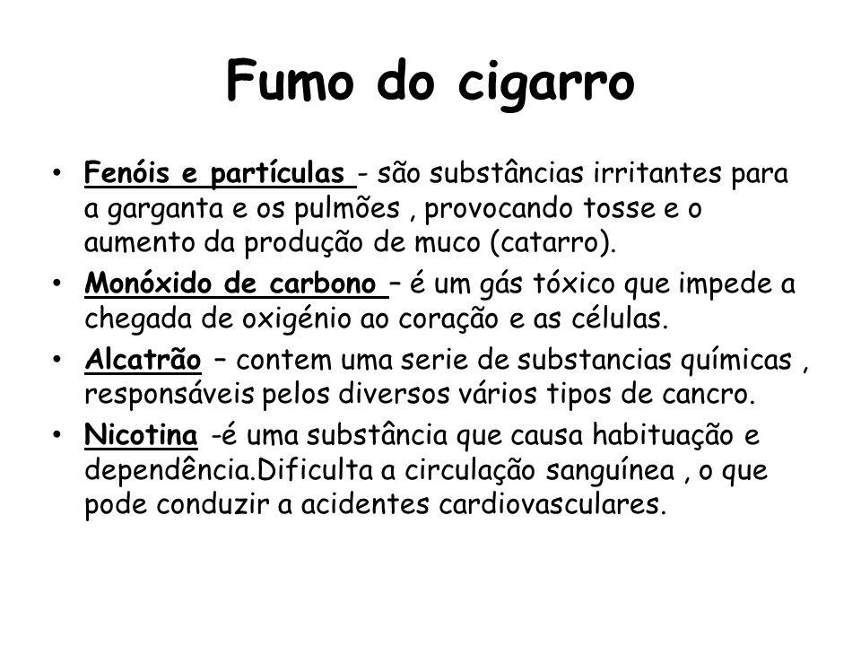 Fumo do cigarro Fenóis e partículas - são substâncias irritantes para a garganta e os pulmões, provocando tosse e o aumento da produção de muco (catar