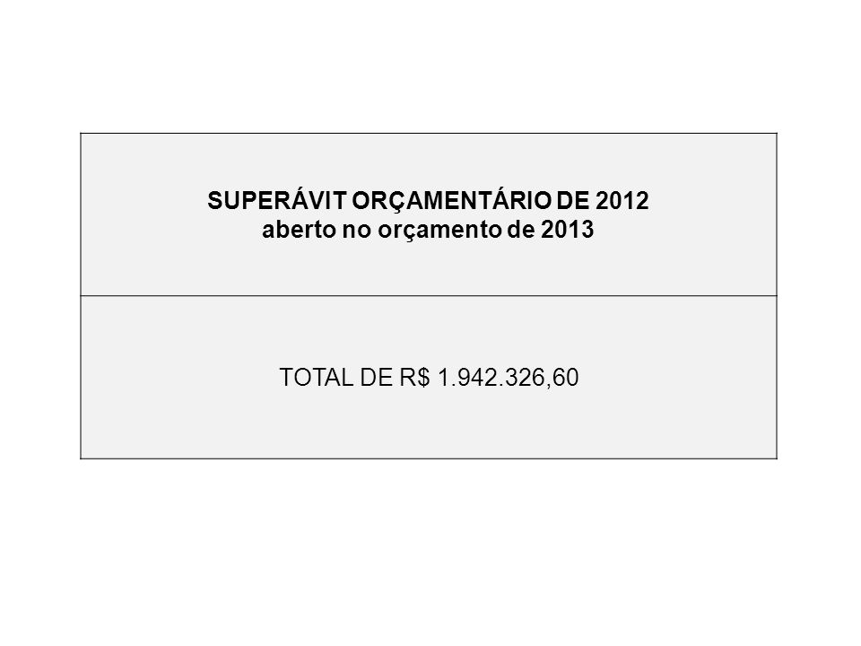 SUPERÁVIT ORÇAMENTÁRIO DE 2012 aberto no orçamento de 2013 TOTAL DE R$ 1.942.326,60