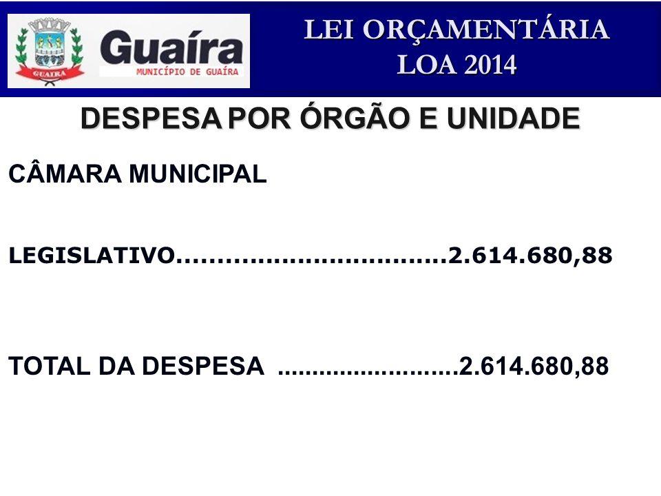 LEI ORÇAMENTÁRIA LOA 2014 DESPESA POR ÓRGÃO E UNIDADE GOVERNO MUNICIPAL..............................7.247.300,00 GABINETE DO PREFEITO..............